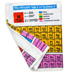 Periodic Table Beach Towel